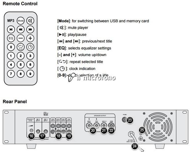 amplicatore con radiocomando per diffusione