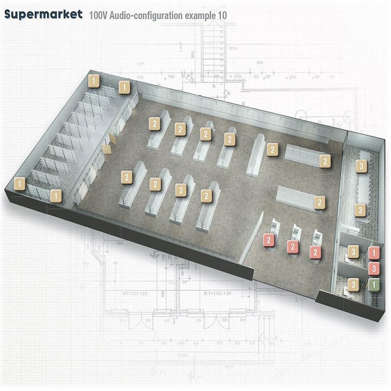 Dimensionamento impianto filodiffusione per supermarket