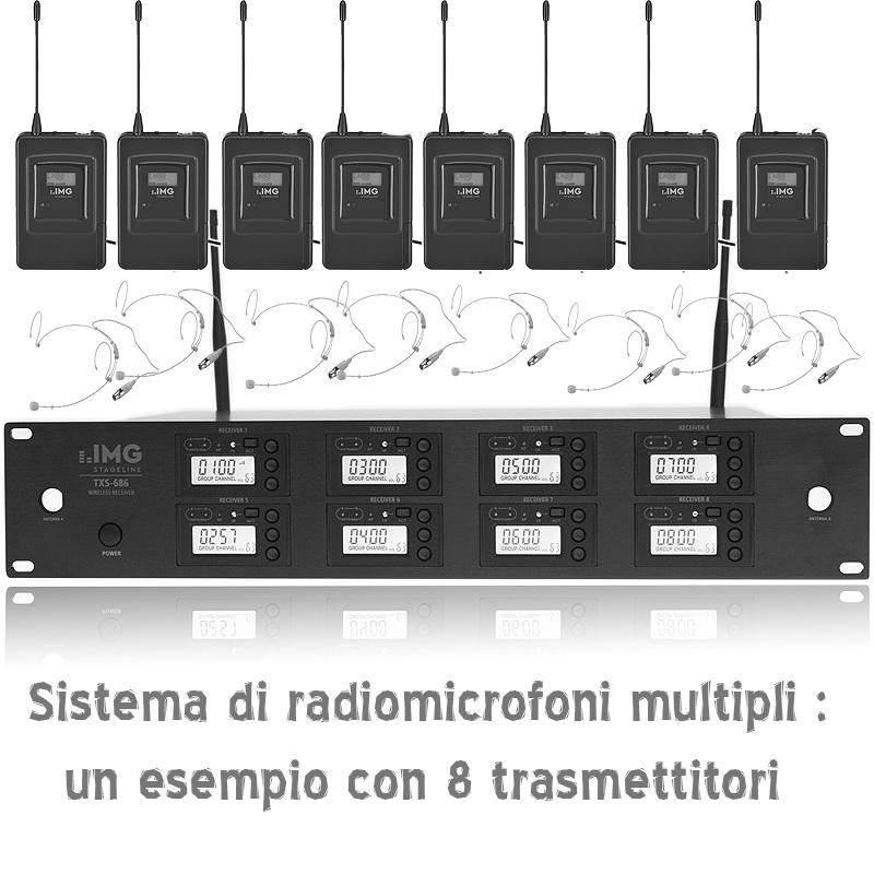 radiomicrofoni multipli ad archetto per teatro