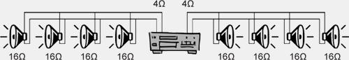 collegamento 8 casse da 16 ohm in parallelo