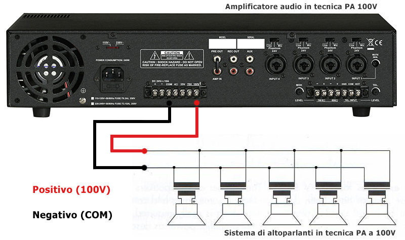 Multi room sound system testbericht bose soundtouch 300 kabellose soundbar chane hi fi - Impianto audio casa ...