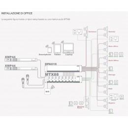 matrice audio 8 zone MTX88