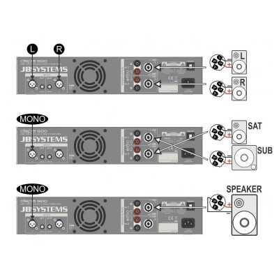 impianto amplificazione discoteca
