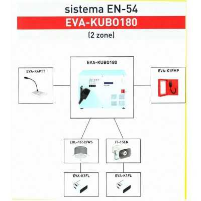 Impianto audio evacuazione