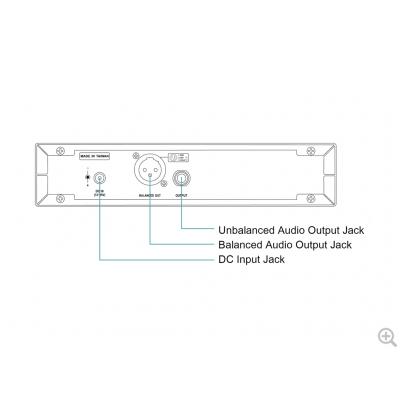 Radiomicrofoni digitali: un ricevitore su 2,4 GHz