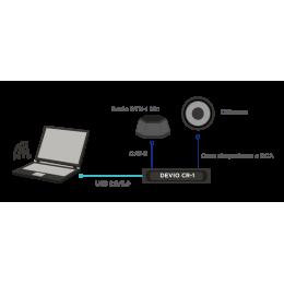 miglior sistema videoconferenza
