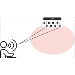 microfoni  professionali videoconferenze