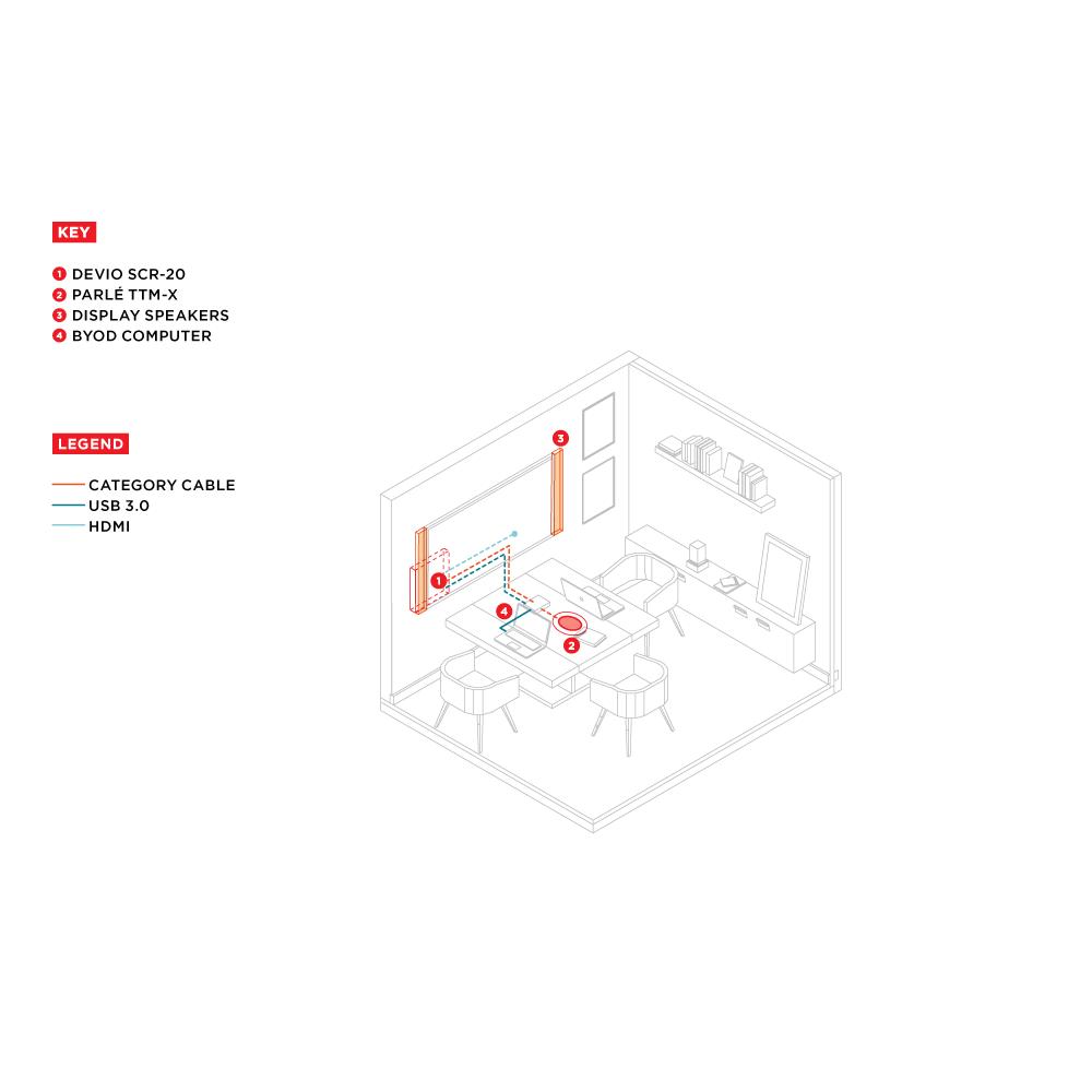 sistemi per videoconferenza con Zoom