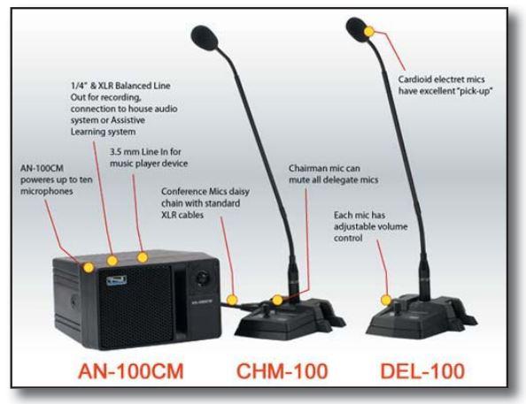 Microfoni per sala consiliare
