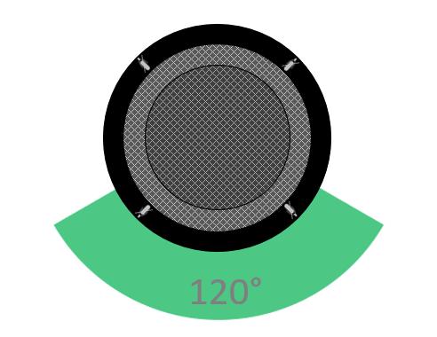microfono da soffitto videoconferenza