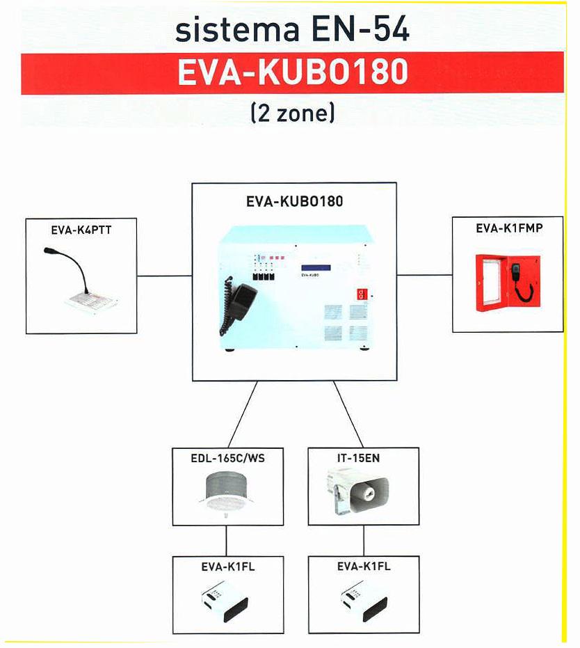 impianto EVAC completo pronto uso
