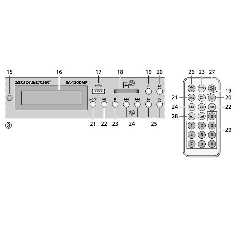 stereo con radiocomando per filodiffusioen