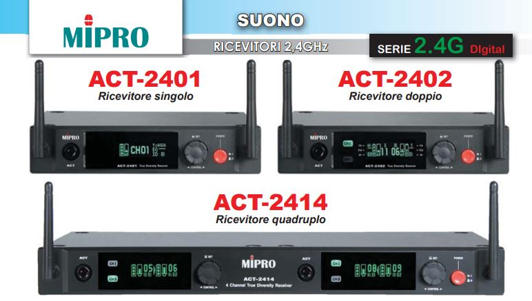 radiomic digitale