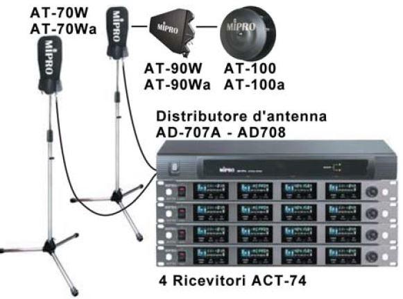 antenne esterne per radiomicrofoni