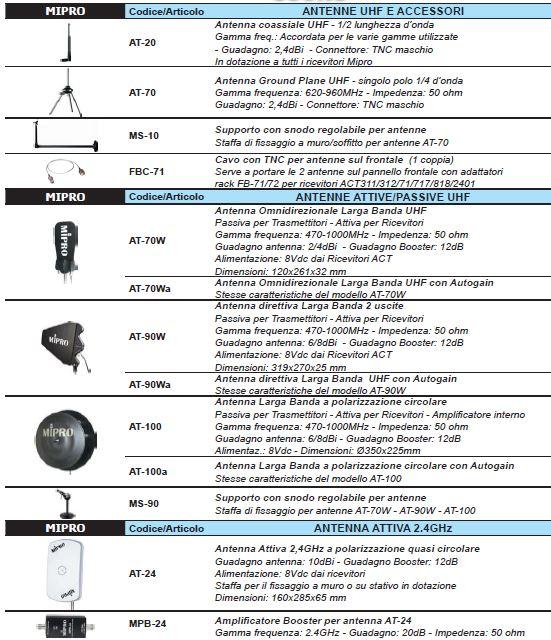 antenne e booster radiomicrofoni