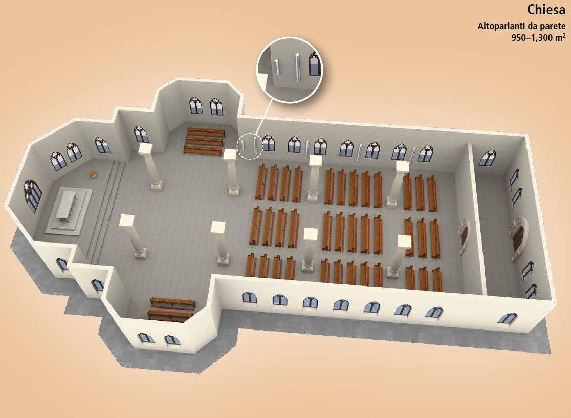 sistemi audio per chiesa, moschea, luogo di culto