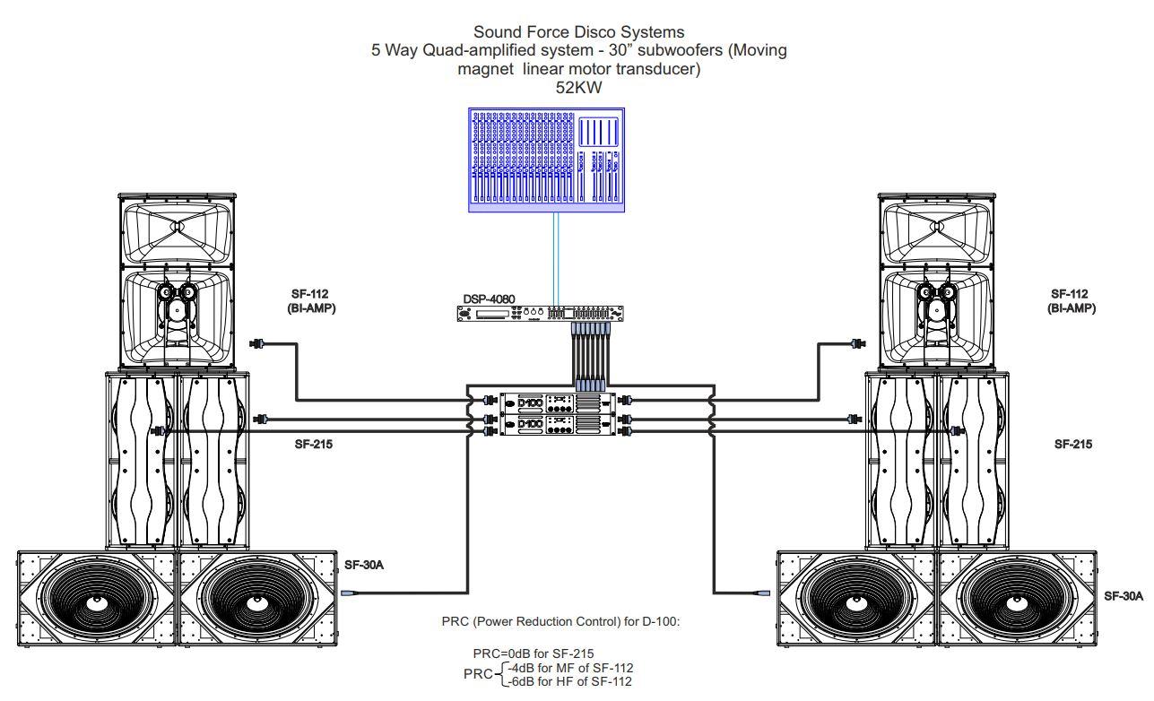 impianto amplificazione DAS Audio potentissimo