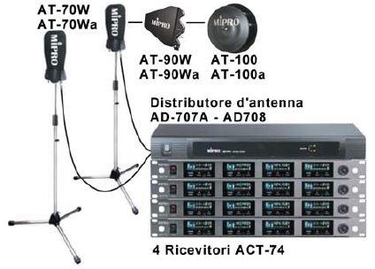 antenna per radiomicrofono